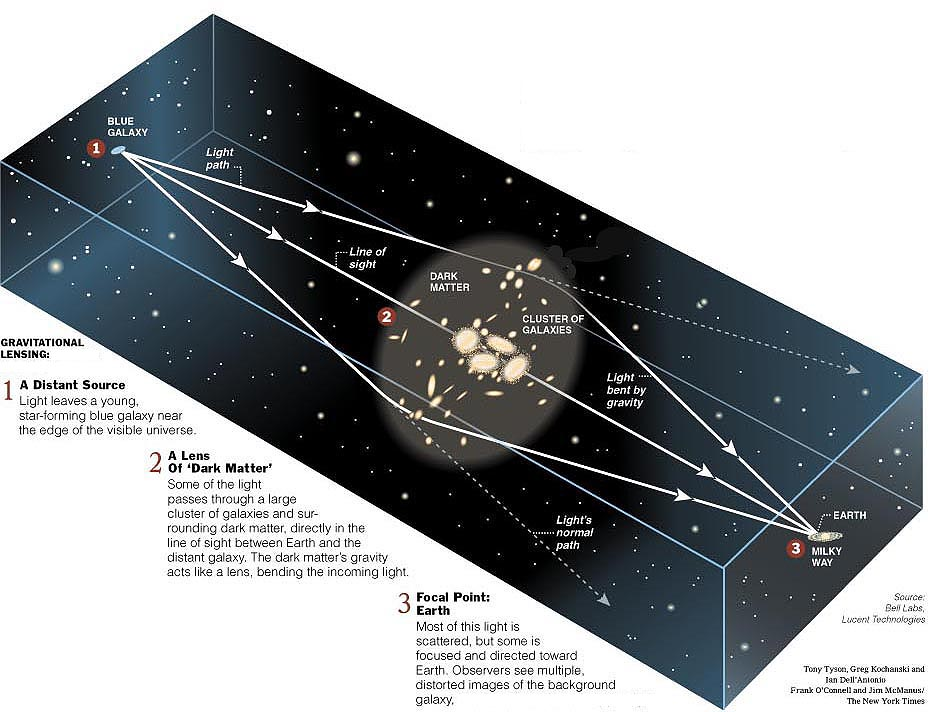 APOD: 2017 October 31 - Dark Matter in a Simulated Universe
