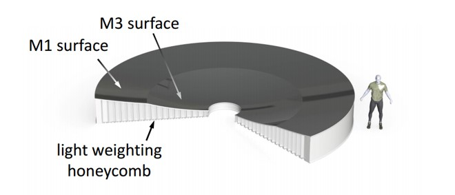 A cut-away view of the primary/tertiary mirror, showing the honeycomb structure used to reduce the weight of the huge piece of glass.