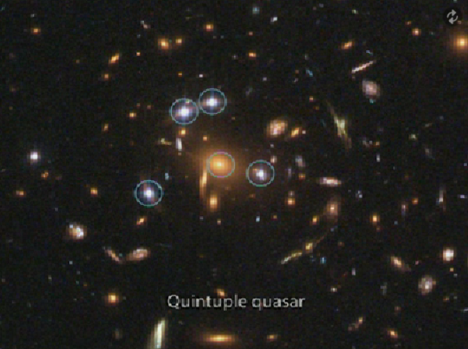 The five bright spots indicated by circles in this photo are all lensed images of the same quasar.