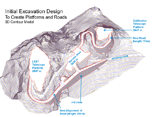 A topographical map of the areas excavated to make way for the LSST facilities.